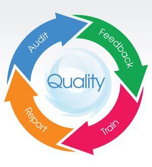 Audit Quality Indicators - PCAOB